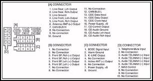 1997 toyota corolla radio wiring diagram fresh toyota corolla wiring 2003 Ford F-150 Radio Wiring Diagram at 2003 Toyota Corolla Radio Wiring Diagram
