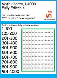 Number Charts 1 1000 Worksheets Teaching Resources Tpt