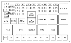 montana fuse box wire get image about wiring diagram description pontiac montana sv6 2005 2006 fuse box diagram