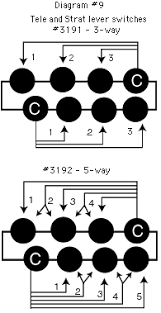 understanding guitar wiring stewmac com Fender 72 Telecaster Wiring-Diagram at Fender Strat 3 Way Switch Wiring Diagram