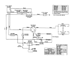 ignition switch wiring diagram cub cadet ignition i have a cub cadet 1810 s n 778405 just replaced the starter on ignition switch wiring