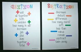 Addition And Subtraction Anchor Charts Help With School