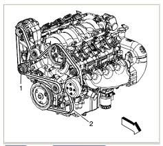 i need the serpentine belt routing diagram for a 2005 pontiac graphic
