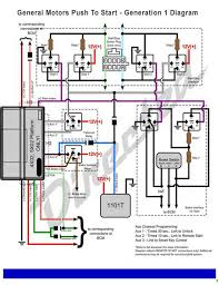 auto start wiring diagrams wiring diagram mins onan generator wiring diagram jodebal wiring diagram for starter switch