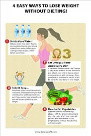 4 easy ways to lose weight without ting infographic