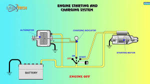 engine starting and charging system engine starting and charging system
