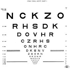 Eyesight Number Chart Loinc 62698 6 Phenx Visual Acuity Protocol 111101