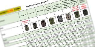 Handykam Com Camera And Technology Blog 2017