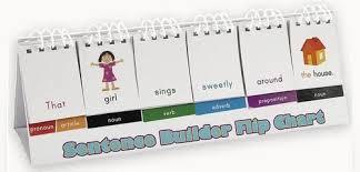 Parts Of Speech Flip Chart Flip Chart Sentence Building Sentence Building Sentence