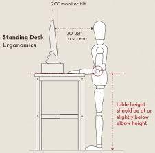 standing desk posture. Interesting Desk Standing Desk Ergonomics Image Throughout Posture Y