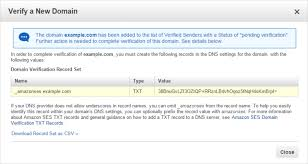 Service Simple Domain Ses Verifying A Amazon With Email -