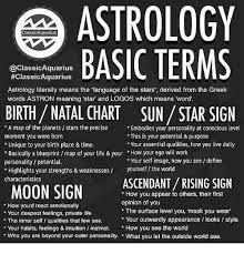 Astrology Basic Terms Sun Star Sign Classicaquarius