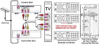 converter box test circuit and notes from a complete test cycle gif satellite receivers wiring diagram wiring diagrams and schematics 700 x 320