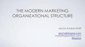 Sales And Marketing Department Chart Modern Marketing Organizational Structure Kaykas Jascha