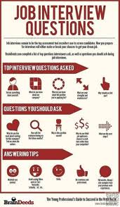1000 ideas about management interview questions awesome interview tips 46 lifestyle hacks that will totally save