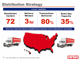 mattress firm delivery. Simple Firm Capacity 35 38 Note Includes Mattress Firm  Sleep Train And Third  Party Distribution Centers Same Day Or Next Delivery Capability Nearly Anywhere In R