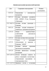Отчёт по практике логиста на предприятии Сердало Отчет по практике на лесозаготовительном предприятии Отчт по производственной практике на предприятии ОАО Невская косметика