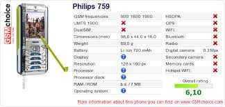 Philips 759 :: GSMchoice.com
