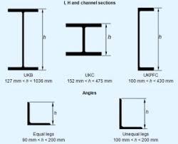 Steel Section Sizes Steelconstruction Info