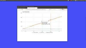 Google Line Chart Programsters Blog
