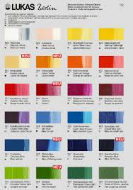 Manufacturers Color Charts For Water Soluble Oils