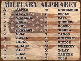 Without proper rendering support, you may see question marks, boxes, or other symbols instead of. Military Alphabet List Site Title