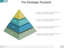Pyramid Powerpoint The Strategic Pyramid Ppt Powerpoint Presentation Slide Download