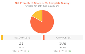 Survey Analytics For Your Dashboards Dasheroo