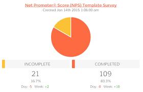 Survey Monkey Logo Survey Analytics For Your Dashboards Dasheroo