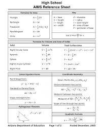 7th Grade Math Formulas Worksheet And Balancing Math