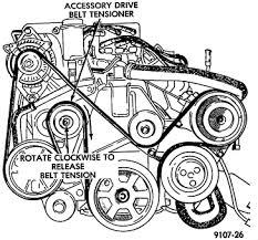 dodge 3 0 engine diagram wiring diagram for you • how do reinstall a 1997 dodge grand caravan v 6 3 3 litre serpentine rh justanswer com 2004 dodge grand caravan engine diagram 2001 dodge stratus engine