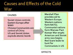disruption claims in uk construction projects contracts causes and consequences of cold war essay