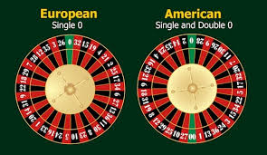 Roulette Bets Odds And Payouts The Complete Guide