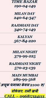 Main Bazar Matka Chart 2019 Kalyan Matka Chart 2019 Rajdhani
