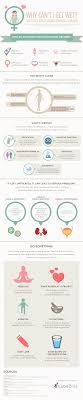 Vaginal Dryness: Causes, Symptoms, And Treatment - Infographic