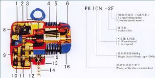 ton coffing hoist wiring diagram images coffing hoist ton wiring diagram additionally overhead crane on demag