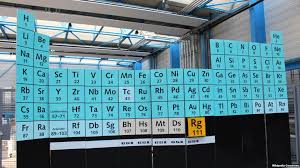 Four New Elements Named on Periodic Table