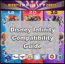 Disney Infinity Compatibility Disney Infinity Codes