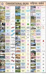 Full Sign Chart Conventional Signs For Geography Chart