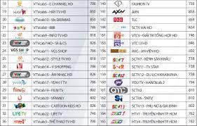 Khuyến Mãi Lắp Đặt Truyền Hình Cáp Việt Nam VTVcab