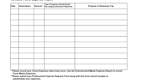 Travel Expense Report Template Excel And Business Trip Expenses ...