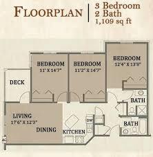 3 bedroom apartments rent duluth mn. 3 bedroom apartments rent duluth mn