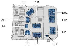 citroen c3 bsi wiring diagram citroen database wiring 2656
