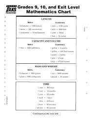 9th Grade Math Chart Mathematics Chart With Formulas 8th