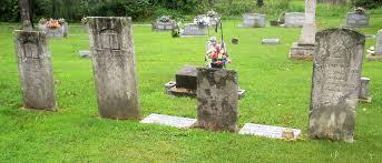 William F Shelton (1767-1857) - Find A Grave Memorial