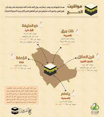 مناسك الحج بالصور für Android - APK herunterladen