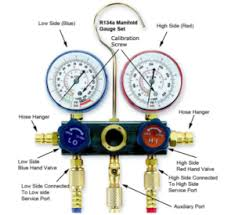 A Tutorial Guide To Manifold Gauges Fjc Inc