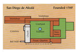 Mission San Diego De Alcala  SmoreMission San Diego De Alcala Floor Plan