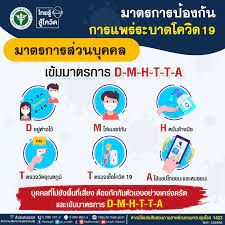 มาตรการป้องกันการแพร่ระบาดโควิด19 มาตรการส่วนบุคคล เข้ม มาตรการ D-M-H-T-T-A
