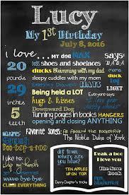 Free Birthday Posters First Birthday Chalkboard Printable Fresh First Birthday Chalkboard